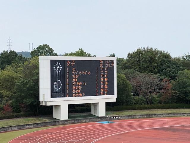 2019 中国 高校 陸上